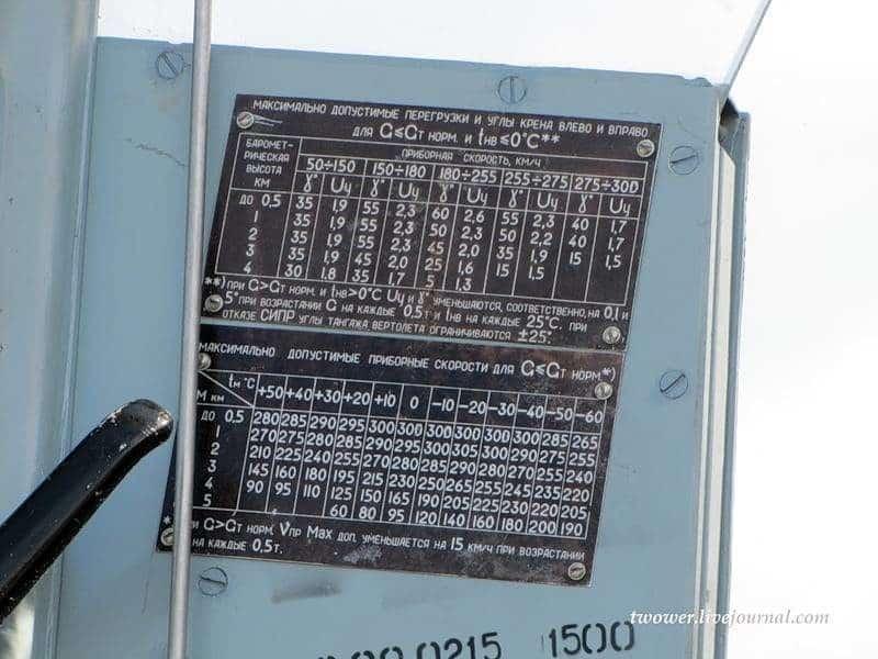 El centro de entrenamiento de vuelo en Torzhok Rusia 41
