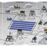 Rusia construirá una base en la Luna 7
