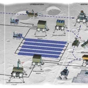 Rusia construirá una base en la Luna 20