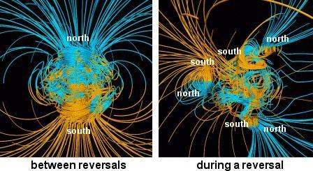 noticias Teorías del fin del mundo 2012