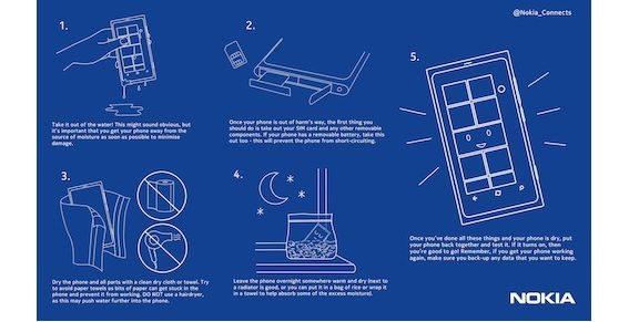 Arroz, la solución para secar los teléfonos móviles mojados 23