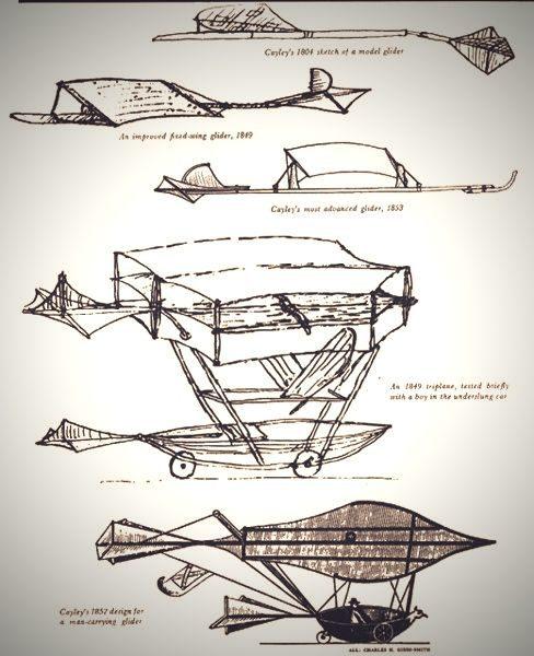 Los hermanos Wright no fueron los primeros en hacer un vuelo tripulado 16