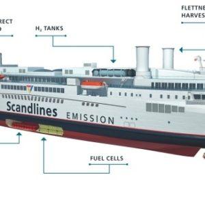 Un ferry para 1.500 pasajeros cruzará el Báltico sin emitir ni un gramo de CO2 28