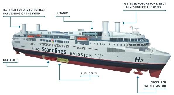 646fde569dc2bfa74bc285a6acc1e1bf - Un ferry para 1.500 pasajeros cruzará el Báltico sin emitir ni un gramo de CO2