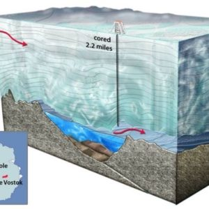 Encuentran nueva forma de vida en un lago subterráneo sellado por 14 millones de años en la Antártida 22