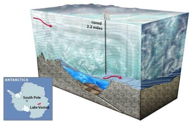 1cfb89e414691a6d160e930b564d4153 - Encuentran nueva forma de vida en un lago subterráneo sellado por 14 millones de años en la Antártida