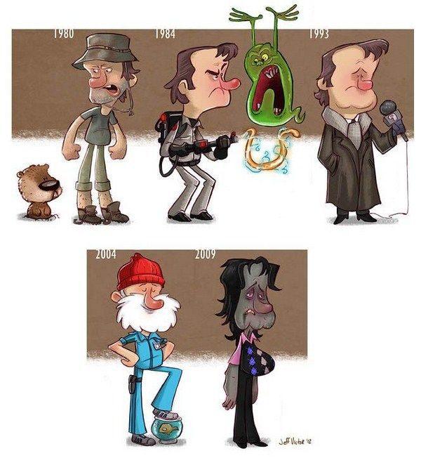 Evolución de los famosos por Jeff Victor 18