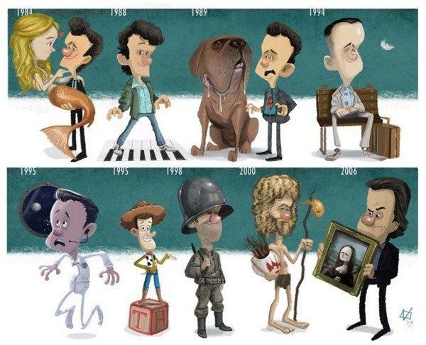 Evolución de los famosos por Jeff Victor 23