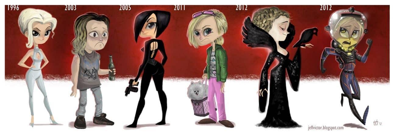 Evolución de los famosos por Jeff Victor 27