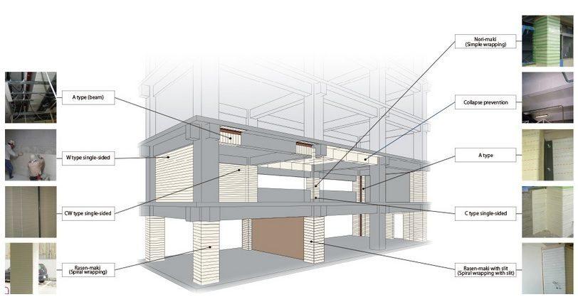 #Video Inventan un sistema para proteger los edificios de los terremotos vendando los pilares 2