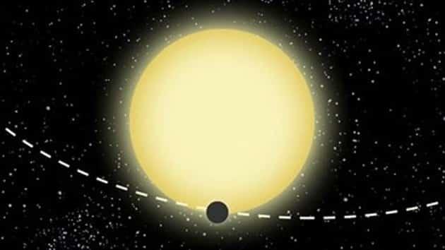 Descubren un nuevo planeta gracias a la Teoría de la Relatividad de Einstein 12