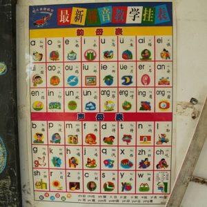 7 consejos para aprender idiomas más fácil y rápido 17